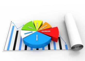 Calculadora para pronosticar indicadores de Marketing Digital